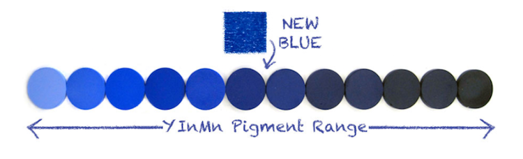 The new blue in the pigment range